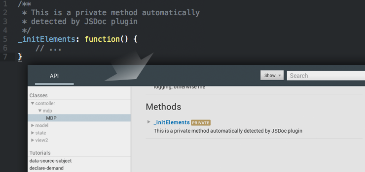 JSDoc plugin to detect private '_' prefixed members automatically